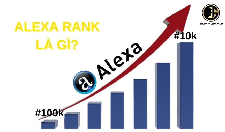 alexa-rank-la-gi-huong-dan-cai-dat-va-tang-thu-hang-tren-alexa (1)